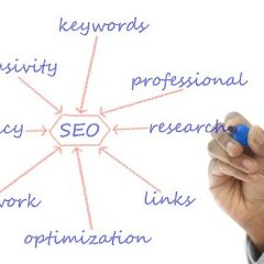 best_ways_to_increase_your_search_engine_rankings.jpg